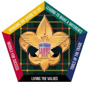 Wood Badge learning emblem